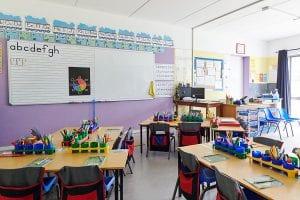 Como abrir uma escola? Dicas essenciais