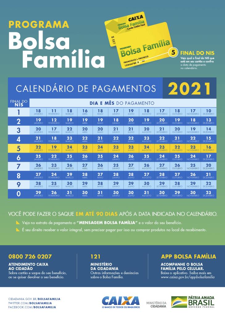Calendário Bolsa Familia