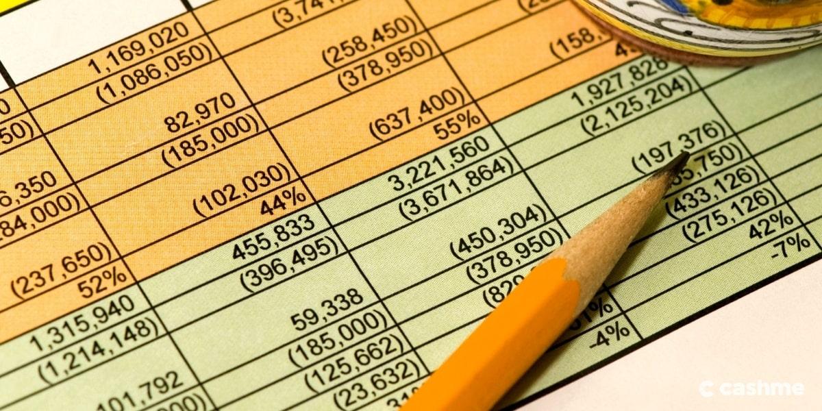 Índices de endividamento: conheça os principais e como isso afeta sua empresa